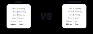 resize vs matchMedia