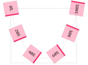 CSS Motion Path