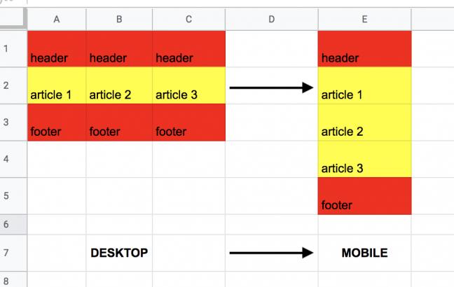 Делаем CSS-сетку адаптивной