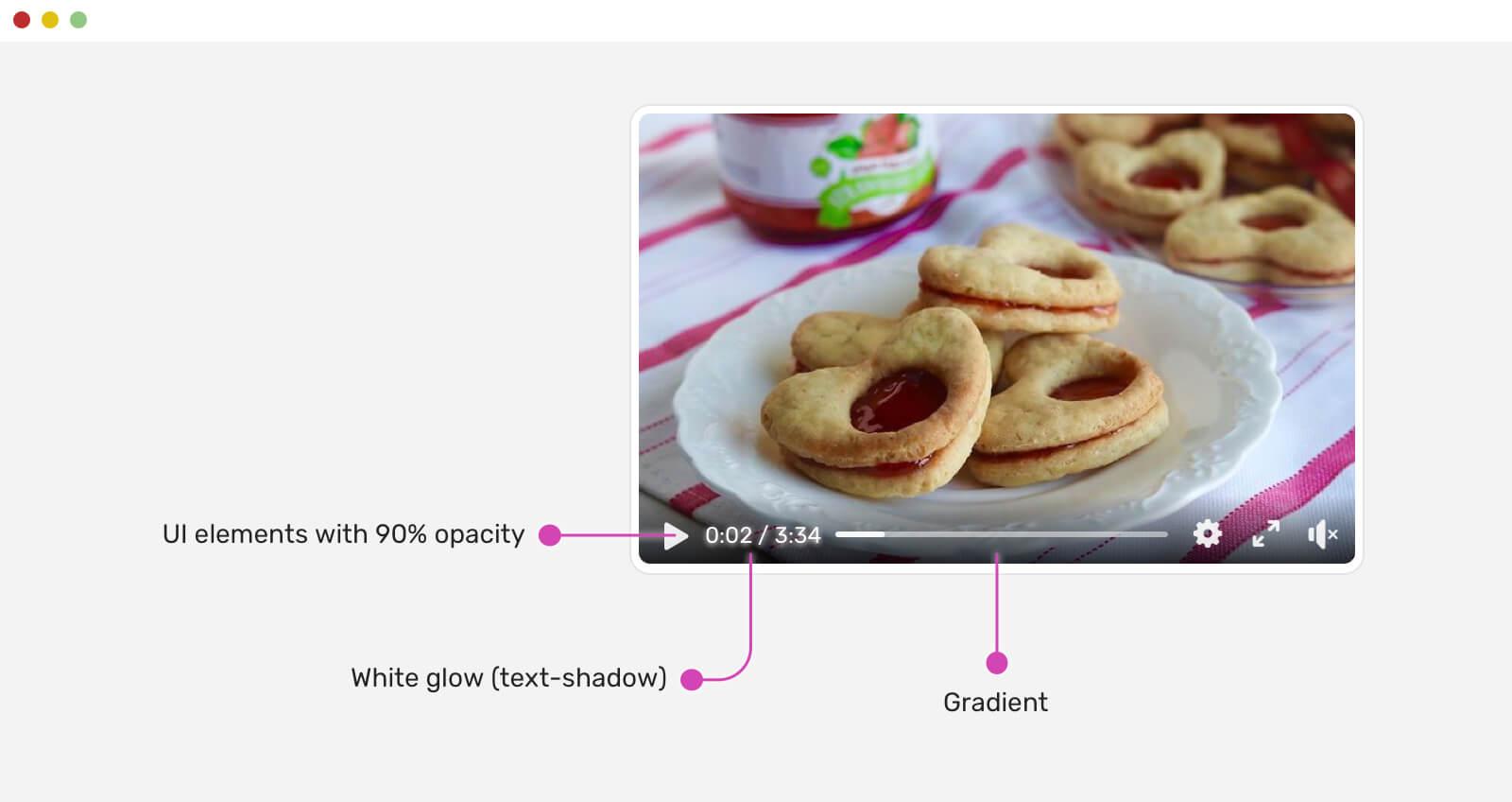 градиент между видео и панелью с элементами управления проигрывателем