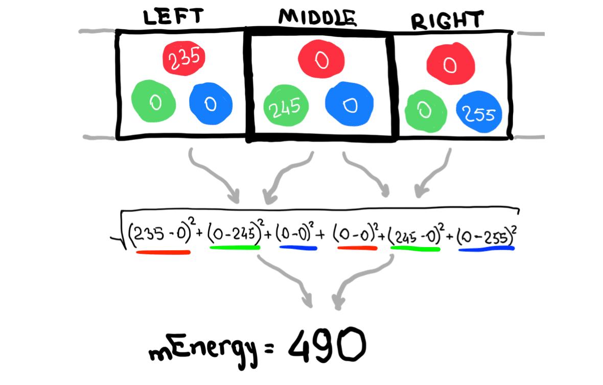 пример вычисления энергии пикселя